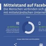 Facebook umwirbt geheimnisvoll den Mittelstand