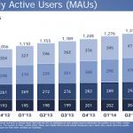 Facebook testet offenbar neue Business-Plattform